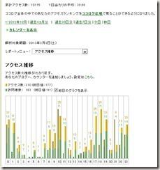 DATA2-2